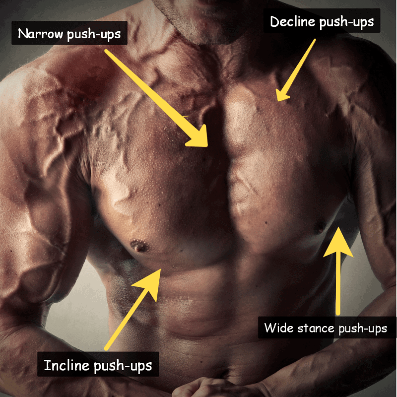push-ups-different-parts-of-the-chest