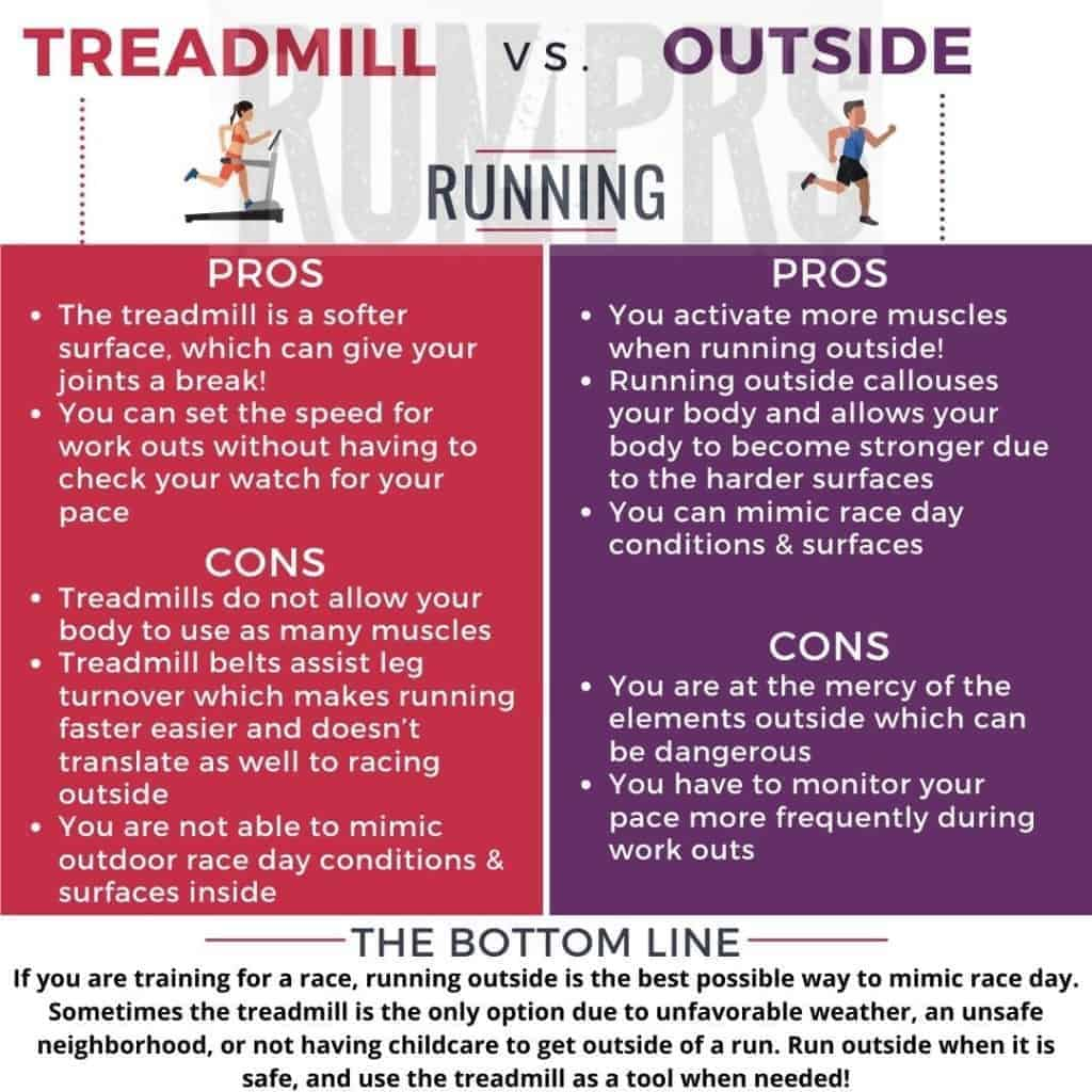 treadmill vs running outdoor