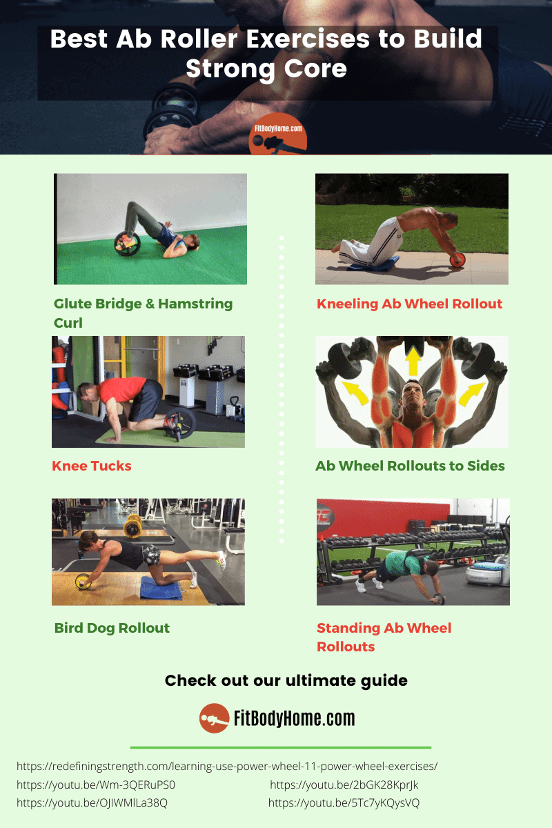 ab roller workouts